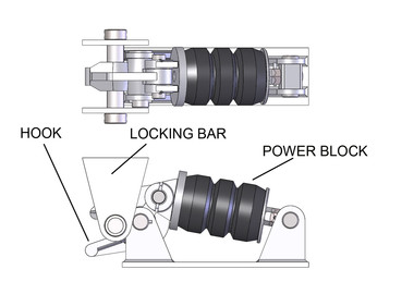 Bodyfix main components