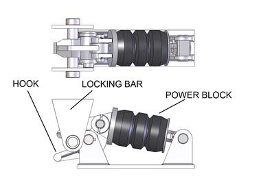 Bodyfix main components